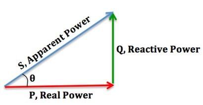 PFC là gì? Khái niệm PFC trong bộ nguồn 1