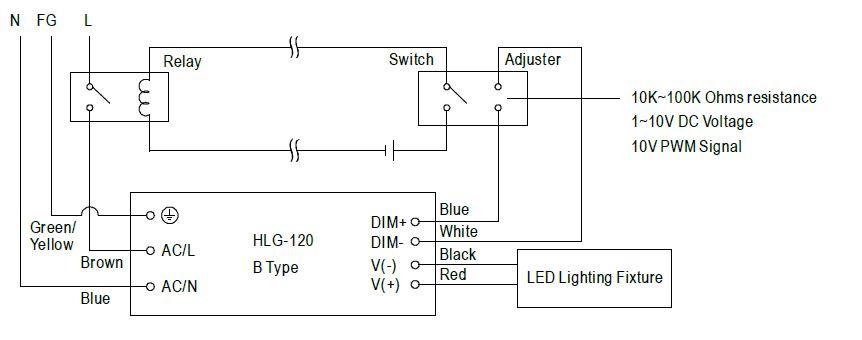 Dim với dòng LED Driver HLG & ELG của Meanwell 2