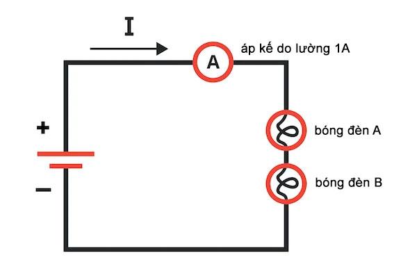 Lý thuyết mạch DC cơ bản 7